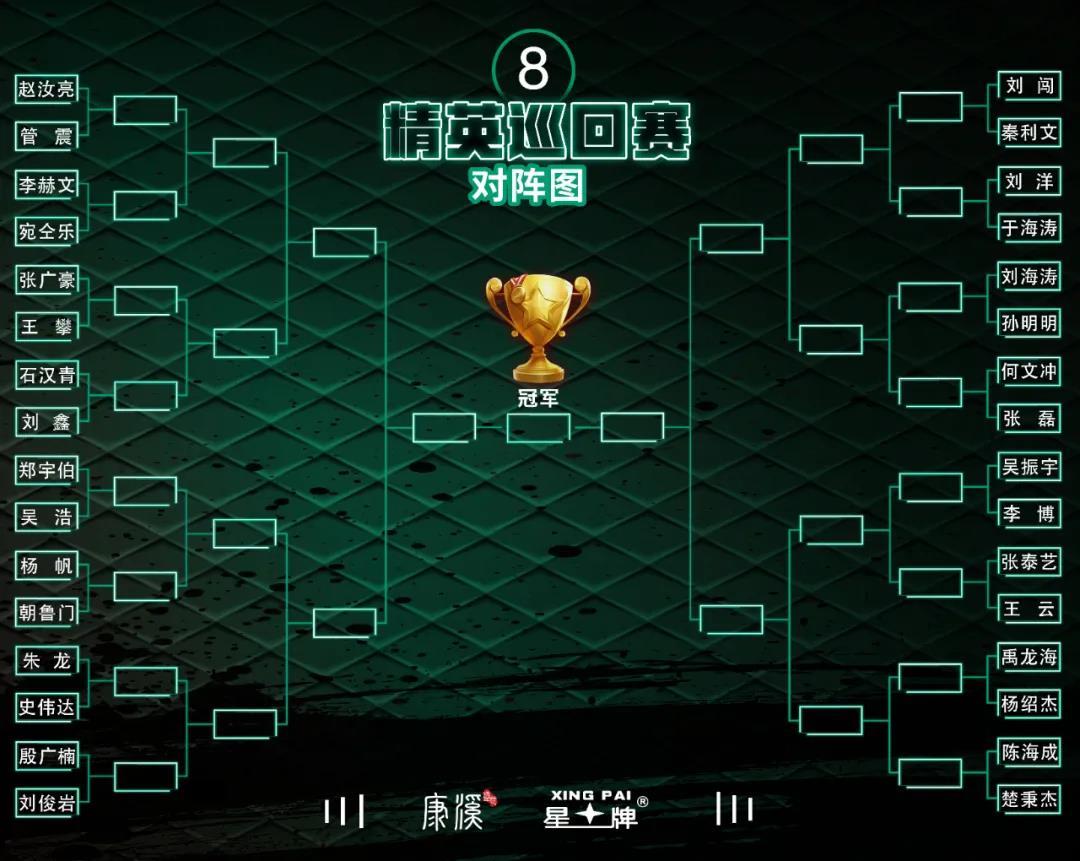 中式台球精英巡回赛第二站即将揭幕 星牌继续助力赛事