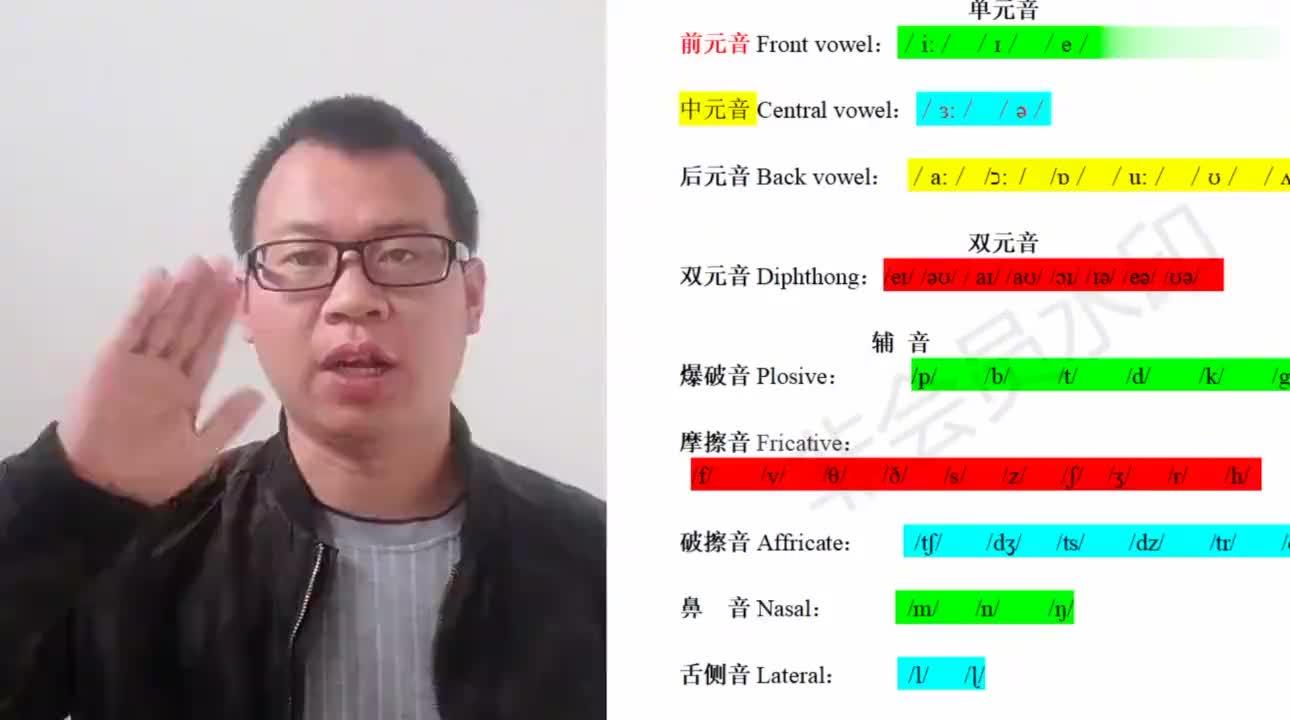 bob老师整天讲解国际音标48个国际音标发音很准确