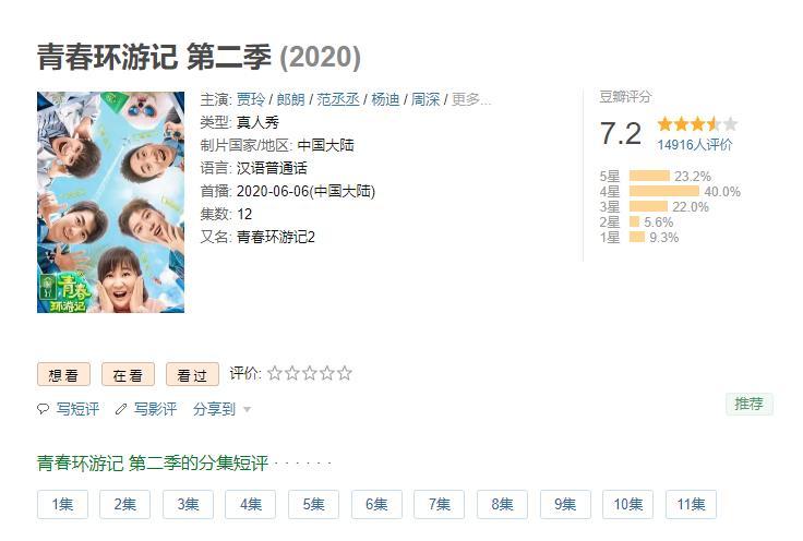《青春环游记》收官,豆瓣评分很意外,网友四字评价:搞笑,走心