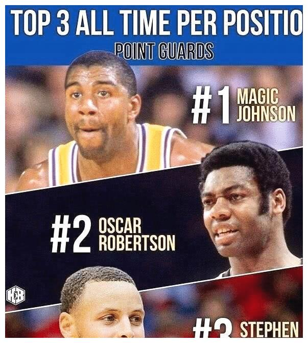 美媒评选NBA各位置历史前三,韦德能力压哈登?奥尼尔居然落榜?