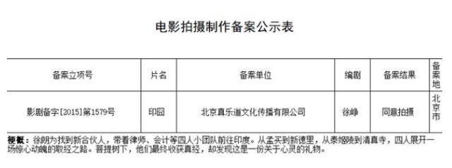 《印囧》正式开拍,徐峥王宝强黄渤再合作,贾冰李冰冰强势加盟