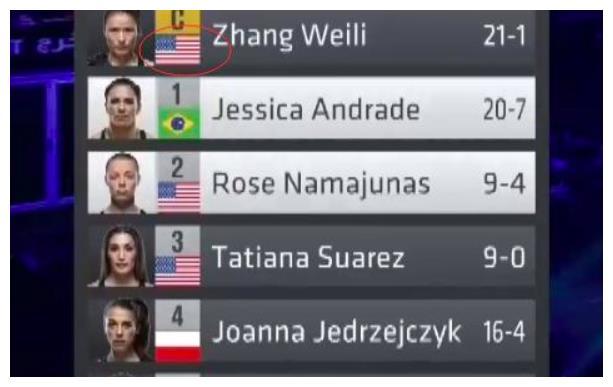 张伟丽国籍被美国人改了,五星红旗被换,不相信中国有世界冠军?