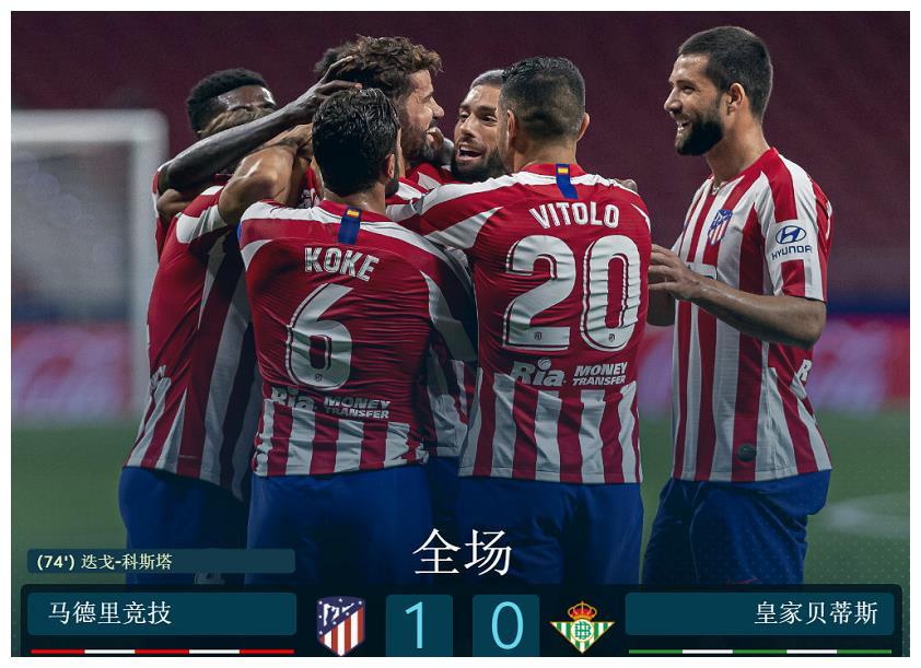 西甲最新积分榜:梅西助攻,巴萨1-0距皇马仅1分,马竞主场4连胜