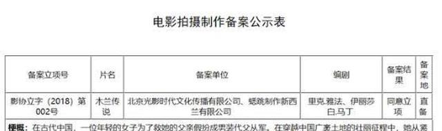 刘亦菲《花木兰》中国立项,巩俐李连杰甄子丹参演,而男主竟是他