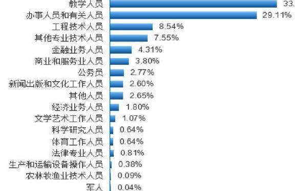 211工程高校的南京师范大学其实是省属高校,毕业生就业咋样啊