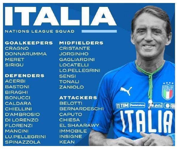 欧国联又将迎来一场重头戏,近日状态火热的意大利,将面对波黑的挑战