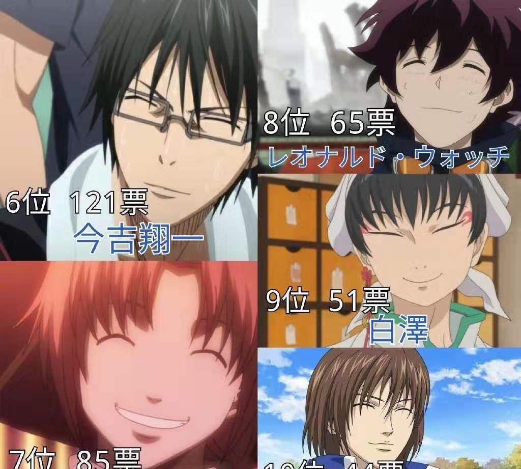 日本网友投票动漫里最受欢迎的眯眯眼角色排行,你喜欢的上榜了吗