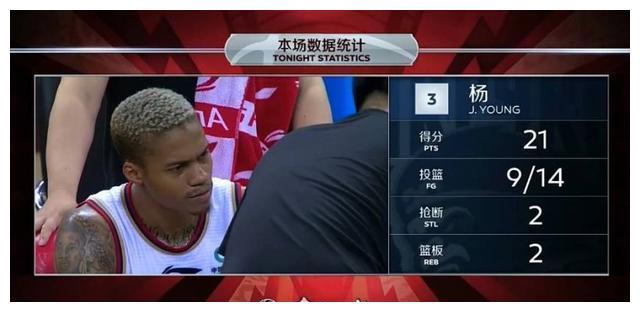中国篮球23天最耻辱时刻,7名中国球员半场一共得4分,姚明怎么看