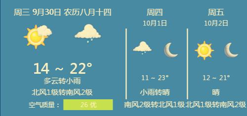 2020年9月30日衡水的天气