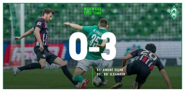 比0-3更绝望!德甲4冠王29轮狂丢62球 1数据全欧最烂