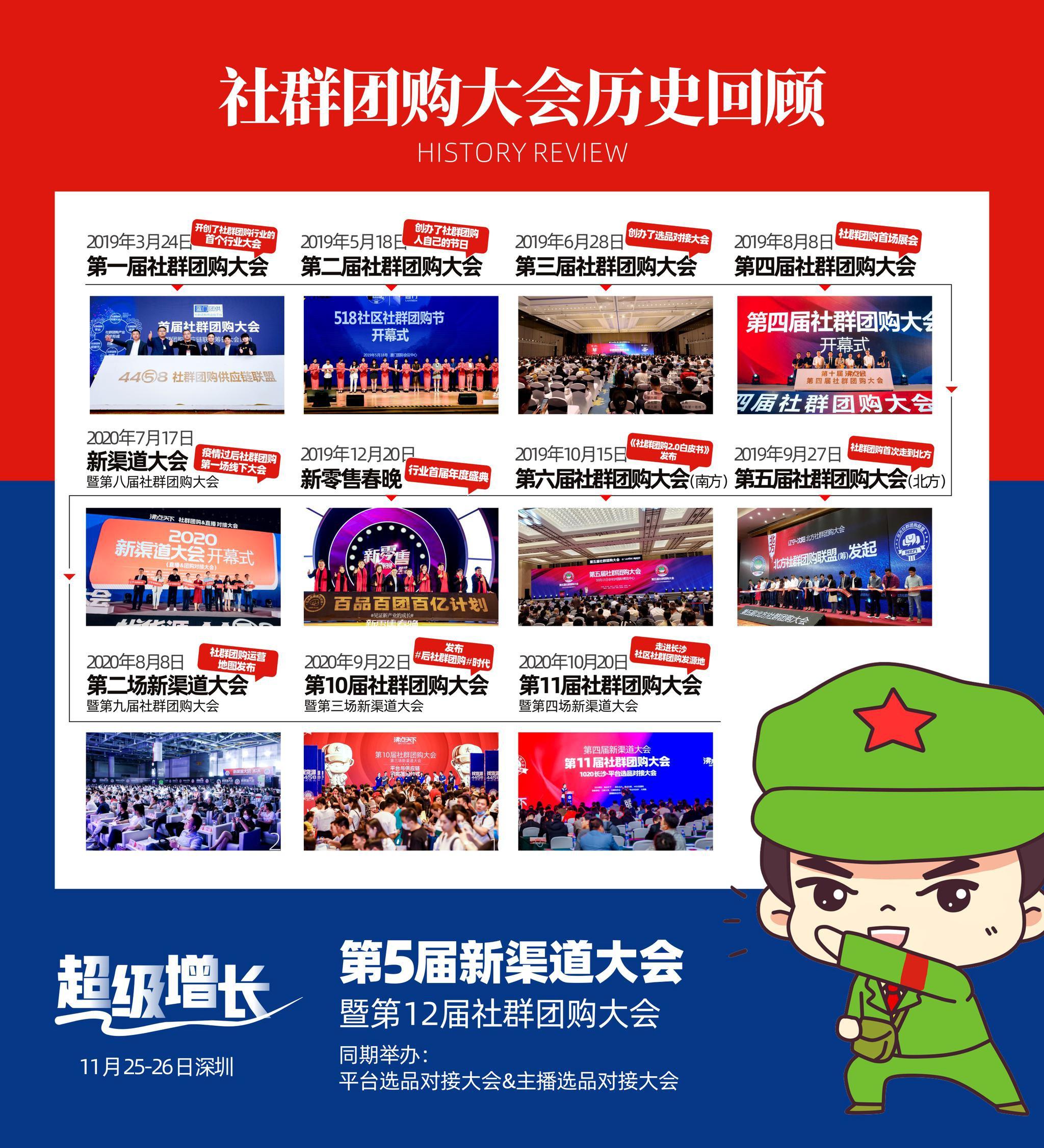 第十二届社群团购大会 11月25号深圳举办 开始报名中...