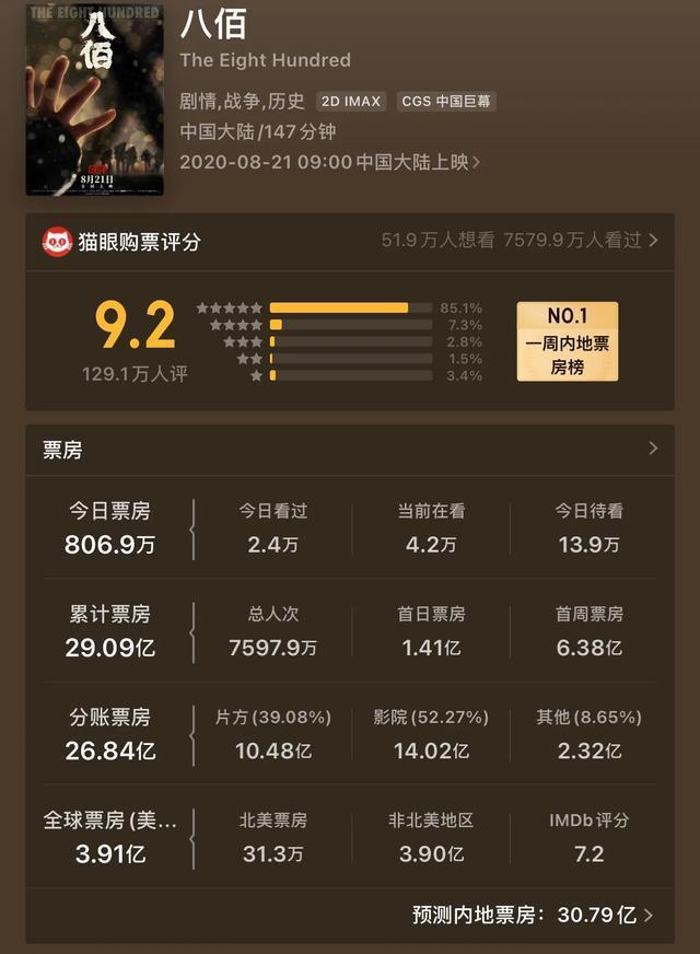 万达公布片单曝光《唐人街探案3》上映时间,陈思诚还是棋高一着