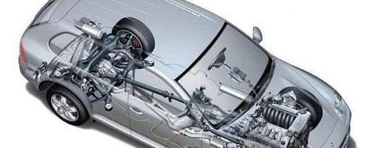 为什么我现在不同意新能源汽车的开发?