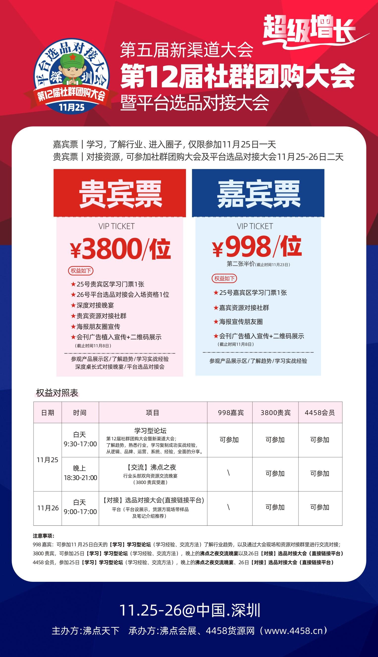 第十二届社群团购大会11月25-26号 深圳举办  开始报名...