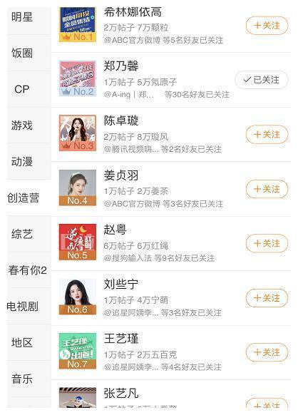 创3选手超话榜:姜贞羽超越赵粤,陈卓璇掉为第3,第1实至名归