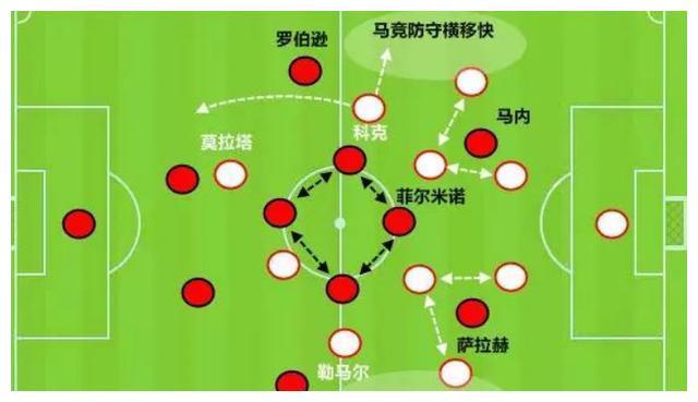 深度分析|西蒙尼率领的马竞为何会在西甲跟欧冠的表现判若两队