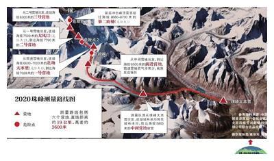 """珠峰测量队计划明日\""""攻顶\"""" 此前已两次被迫撤回"""