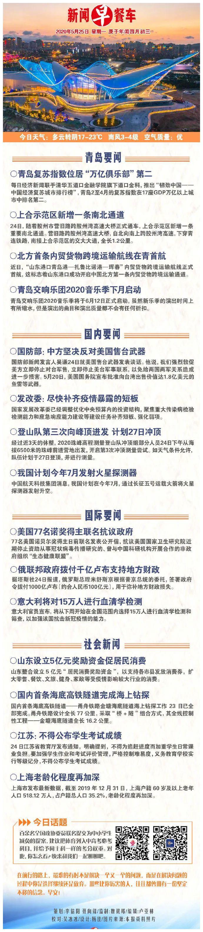 新闻早餐车┃5月25日 新闻速览