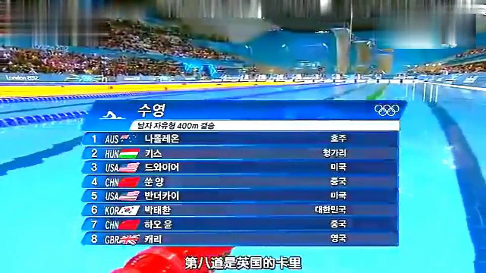 孙杨起了6次腿,韩国解说搞笑朴泰桓还有机会,伦敦奥运会400!