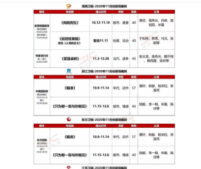 11月追剧指南,湖南卫视《人民的名义》姊妹篇,浙江东方继续联播