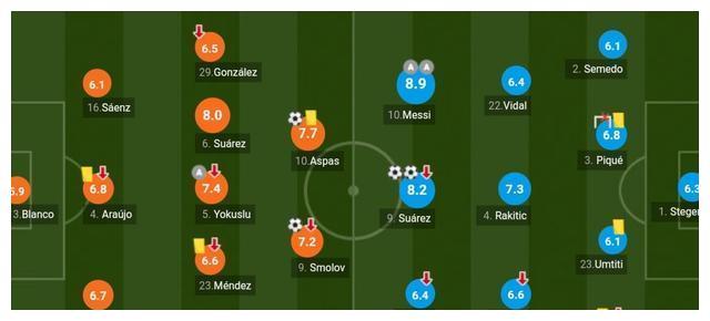 2-2!梅西黯然神伤,塞蒂恩一脸凝重,球迷:信任武磊能解救巴萨