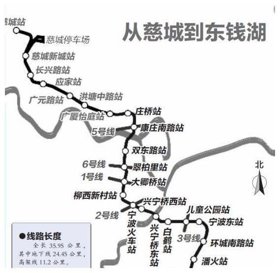 宁波地铁4号线,喜迎新进展,预计今年年底通车