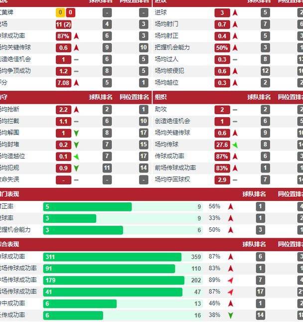 争议!沪媒:3球2助攻,王燊超是目前中超的第一边后卫!