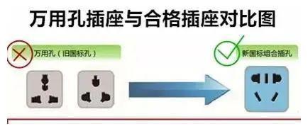 应急科普丨如何安全使用插座?