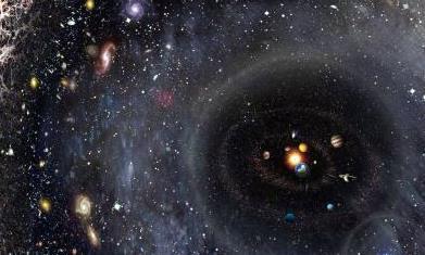 """人类被困住了?科学家发现""""宇宙墙"""",距地100亿光年"""
