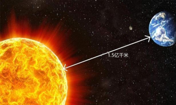 地球距离太阳越来越远,会迎来冰河时期吗?人类能否继续生存