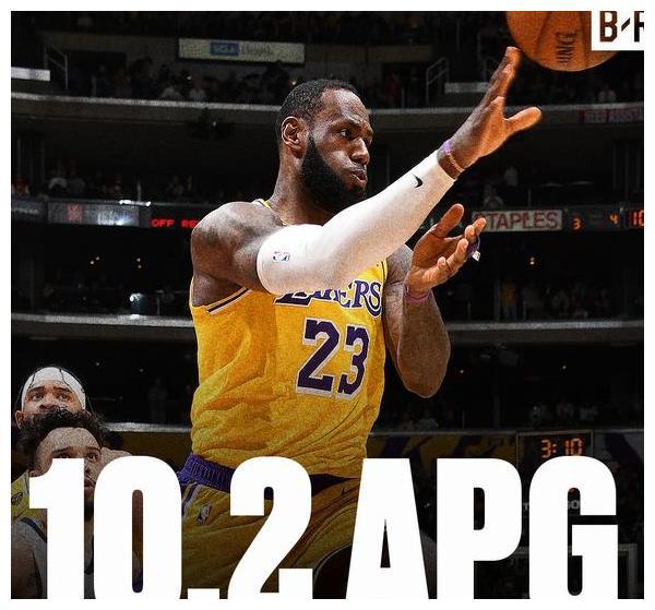 NBA有史以来,作为球员拿下1000胜也就3人做到,他们分别是帕里什,贾巴尔,邓肯