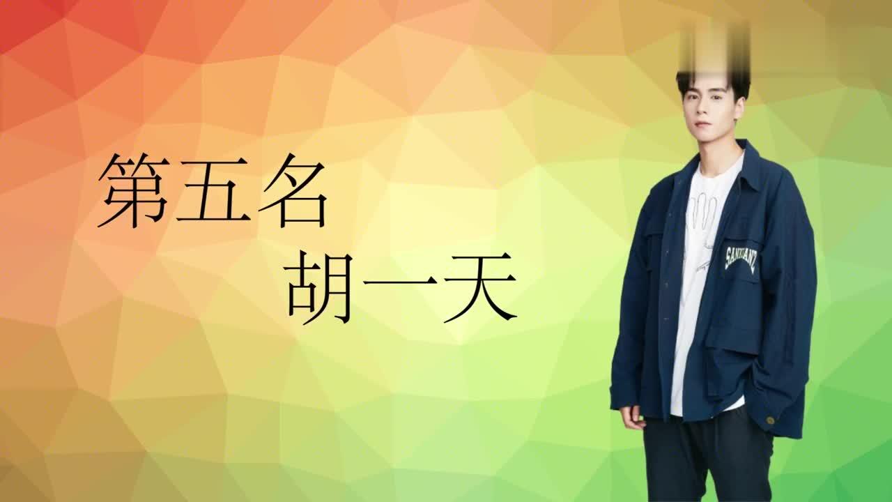 五大男明星叫你多喝热水,王俊凯的直男式安抚,直男汪小菲喝热水