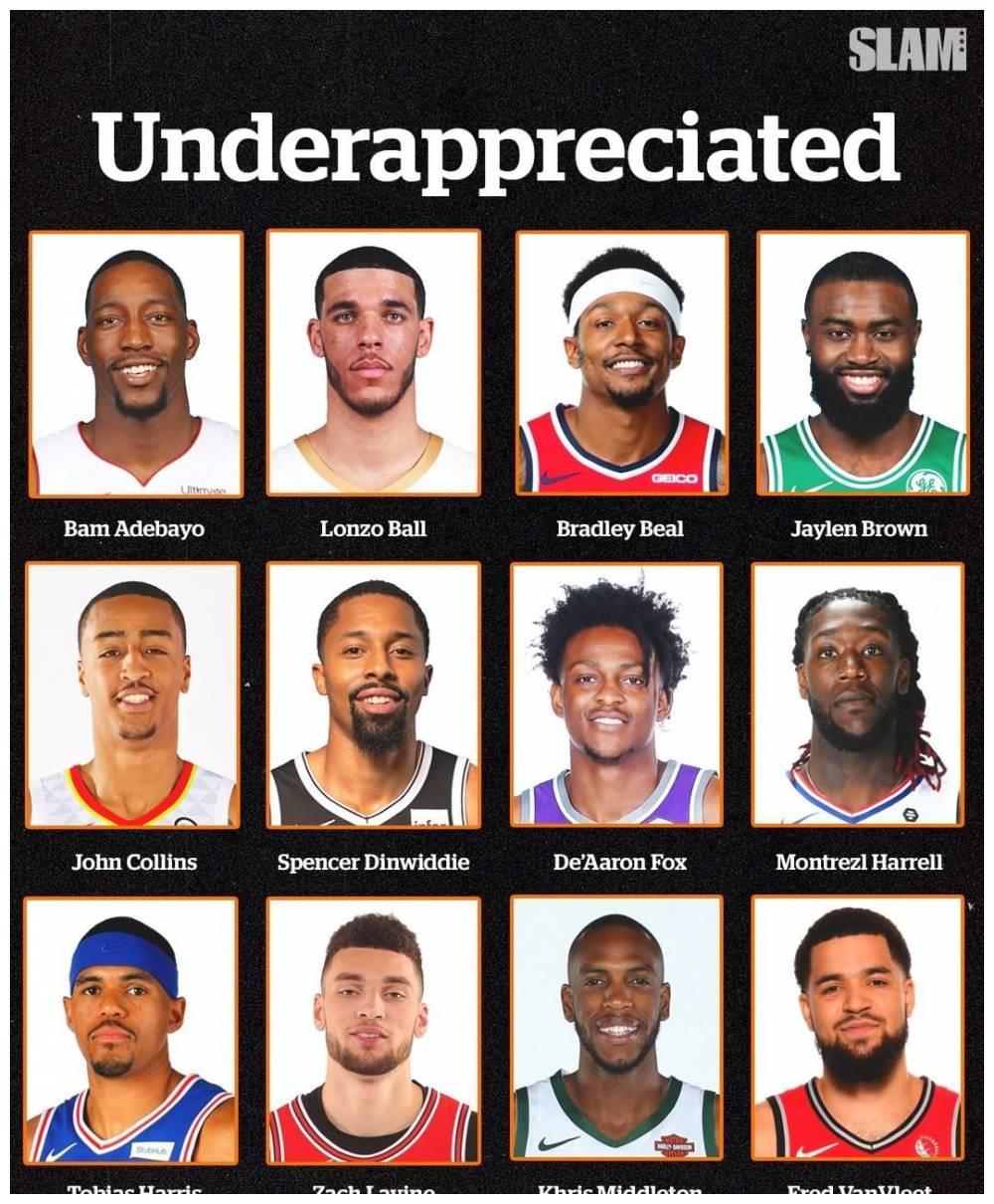 NBA现役被低估的球员都有谁?球哥上榜,场均得分第二最委屈