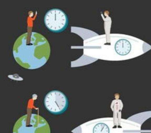 """""""时间佯谬""""到底怎么解释?相对论在逻辑上自相矛盾吗?"""