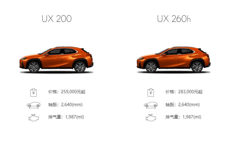 雷克萨斯UX200特别版车型上市