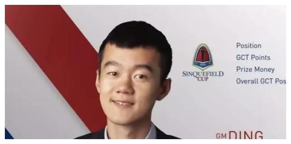 卡尔森巡回赛:中国棋手陷入窘境,丁立人两胜四和两负濒临淘汰