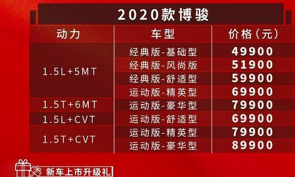 野马汽车2020款博骏正式上市 配置丰富 变化不大