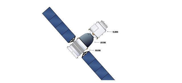 新一代载人飞船上也能享用千兆局域网