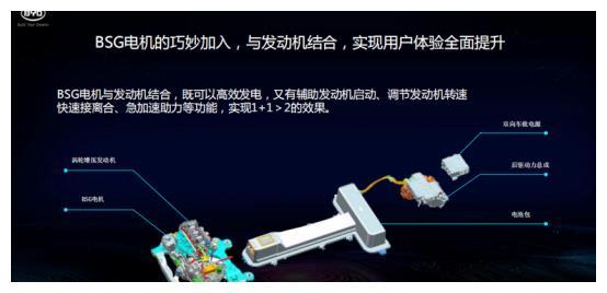 BSG电机 新能源汽车加速替换燃油车的一大利器