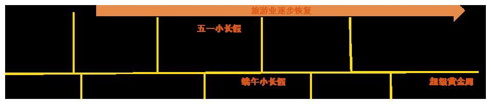 """超级黄金周大假之后 探索成渝西三地""""网红""""城市背后的故事"""