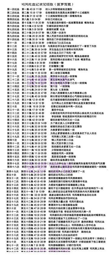 从上线一直在吐血的男主,李易峰刘昊然成毅各占一人,编剧没有心