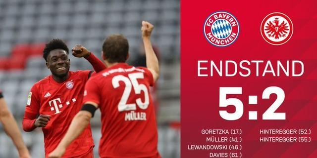 星球评论:德甲27轮最佳阵容 拜仁传奇创纪录 超级神锋帽子戏法