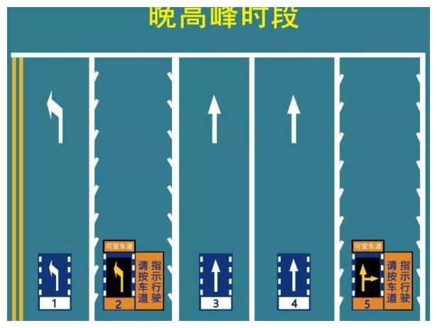 """锦州首条""""潮汐车道""""高效缓解交通拥堵!车流通行量增加了3倍"""
