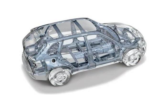「五大品牌·城市SUV」四驱系统特点解析