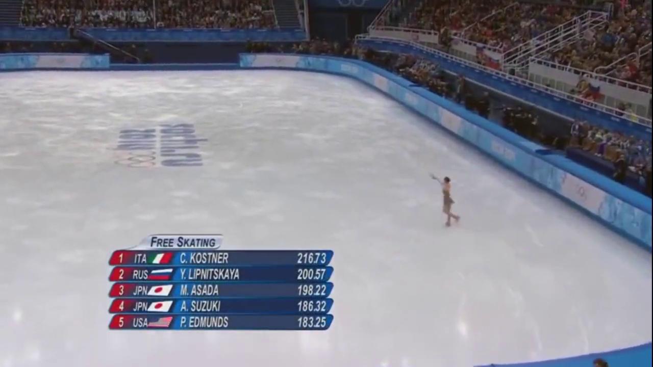 斯托尼科娃退役回忆一下她击败金妍儿夺冠的自由滑