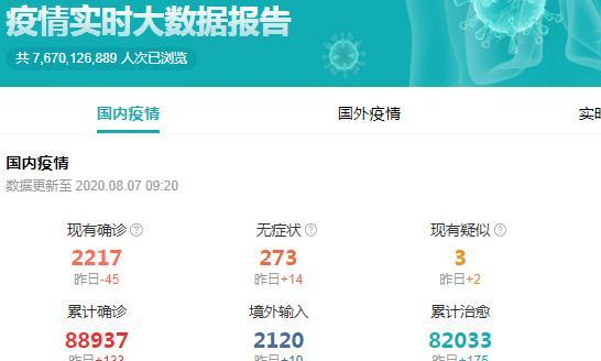"""北京时间8月7日,单日确诊出现""""回弹"""",一个现象值得警惕!"""