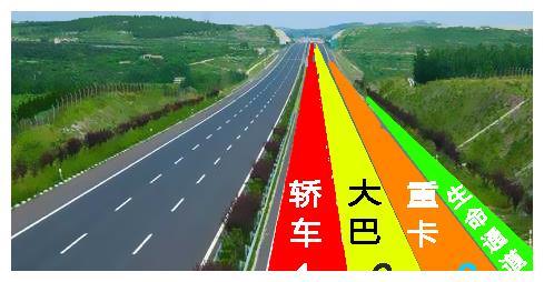 高速公路行车的安全时速应当是多少,低速驾驶是安全还是危险呢?