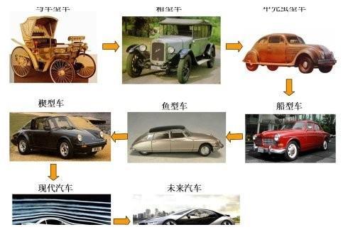 中国股市:千亿市场!汽车产业链四大黄金赛道,在哪里?