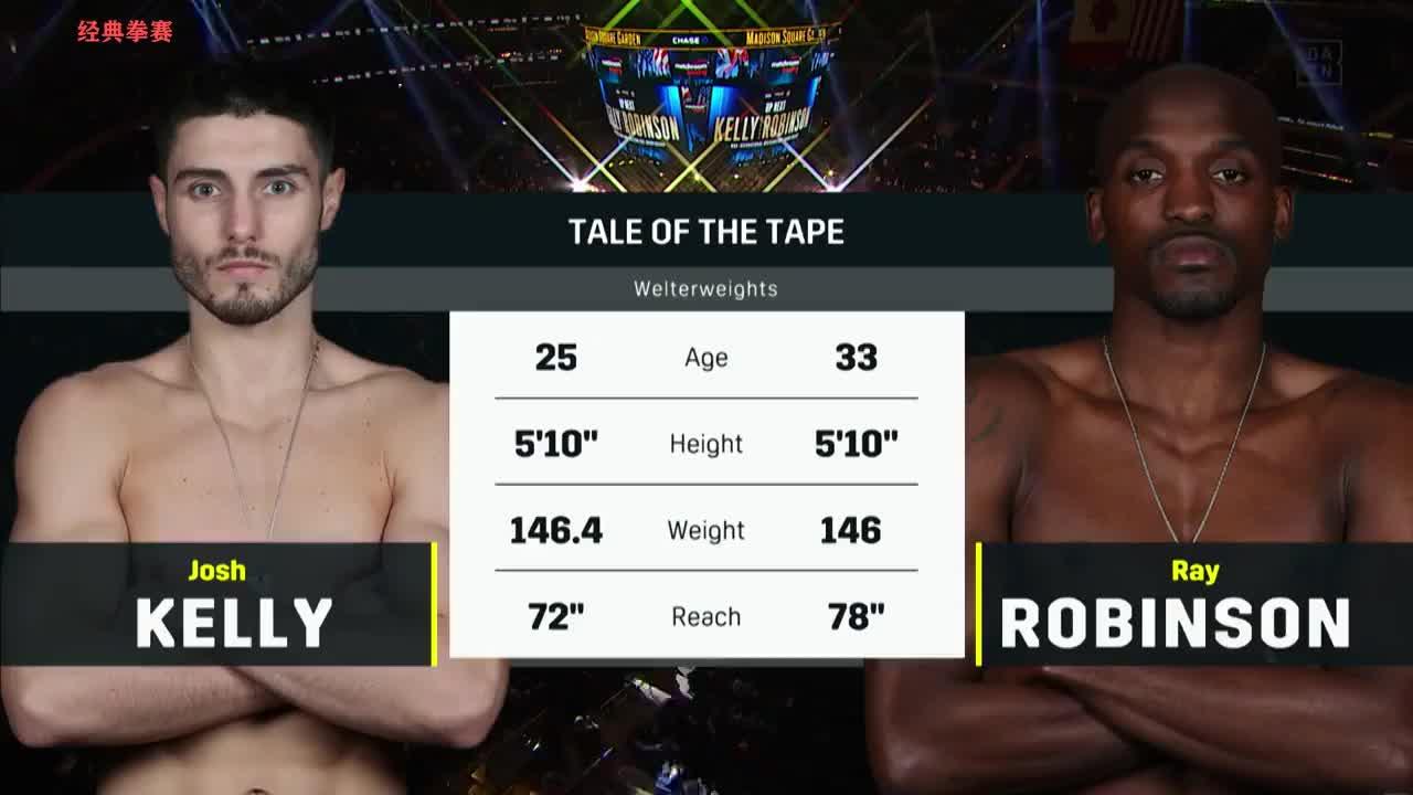 最新拳王争霸战,次中量级人气王凯利十回合战平罗宾逊