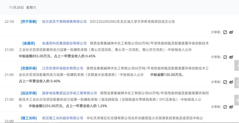 捷风:上市公司中标动态汇总(2020年11月28日)